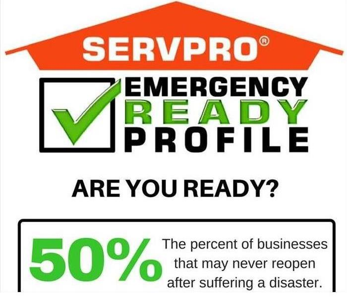 graphic with 'emergency ready profile' text and question 'are you ready?'